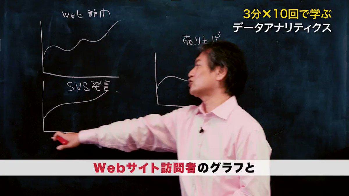 Web訪問とSNSの発信、どちらが売り上げに寄与するか?実はグラフを描くだけで簡単にわかるケースもあります。元花王のデジタルマーケター・本間充さんがMOOCで解説👉