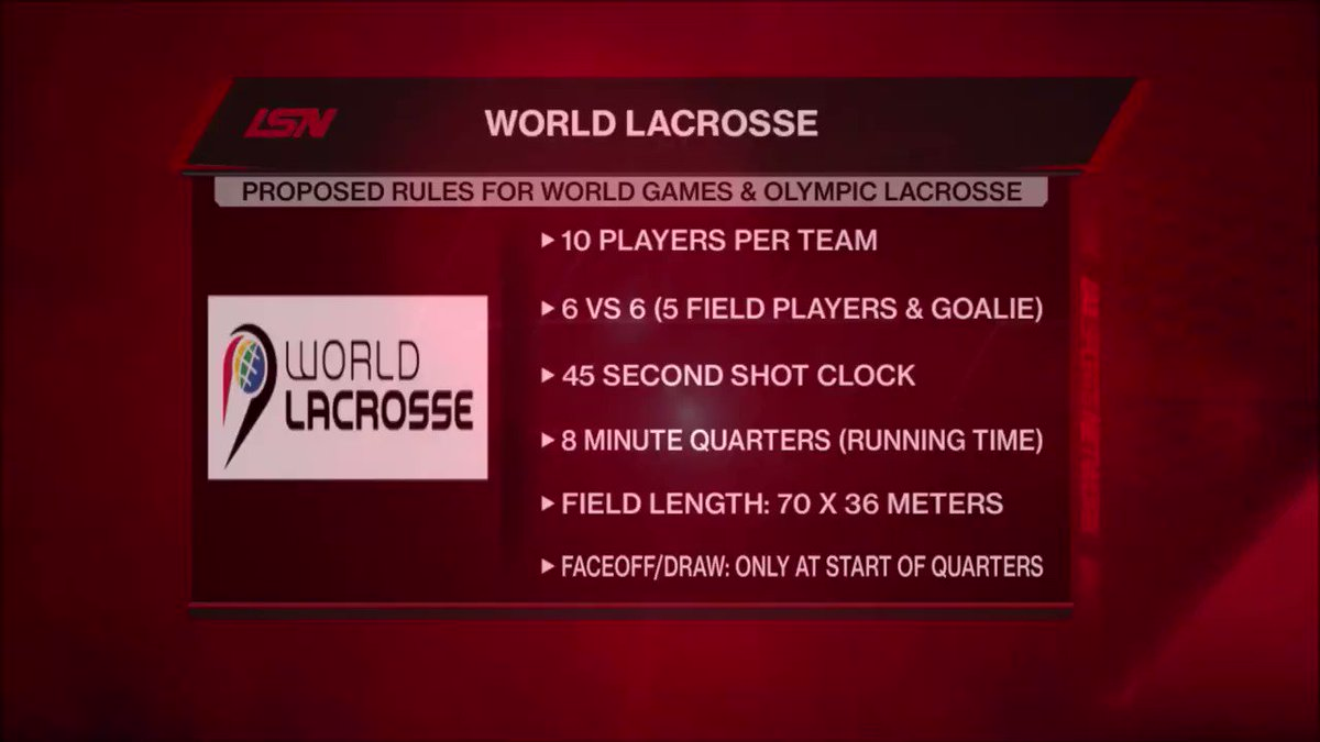 Image for the Tweet beginning: Lacrosse will be a 6v6