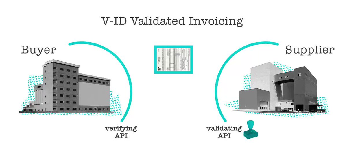 Image for the Tweet beginning: Automated #validation and #verification by