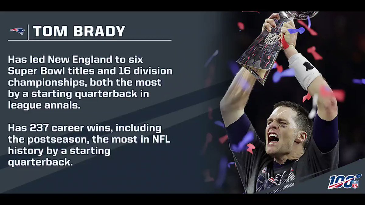 @NFL @PatrickMahomes @gkittle46 @tkelce @ZERTZ_86 @Saints @A_kamara6 .@Patriots QB @TomBrady continues his legendary career after leading New England to a Super Bowl LIII title in 2018. Entering his 20th season, the winningest quarterback in @NFL history looks to continue his climb to the top of the leagues all-time ranks. #NFL100