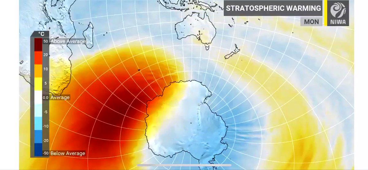 Inusual Súbito Calentamiento Estratosférico (SSW) pronostica @NiwaWeather en #Antartica la próxima semana. Anomalías cálidas en parte alta de #Atmosfera serían de hasta 60ᵒC! Más comunes en #Artico, en HemisferioSur solo se registraron SSW en 2002 y 2010.https://www.niwa.co.nz/news/rare-weather-phenomenon-possible…