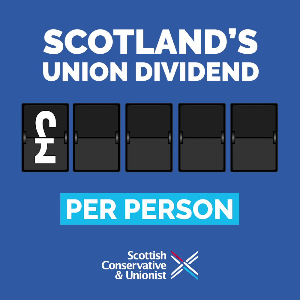 Thanks to this union dividend, we continue to dodge the SNP bullet. It's now time to take #indyref2 off the table and get back to the things that matter – growing our economy, delivering high-quality public services, and keeping the UK together.