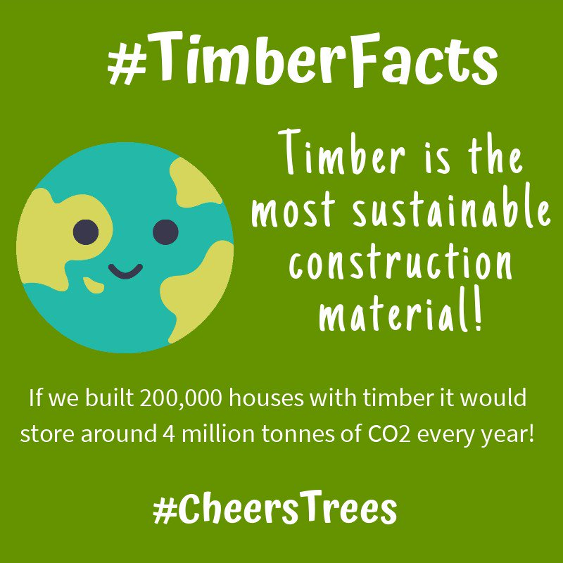 Image for the Tweet beginning: Did you know timber is