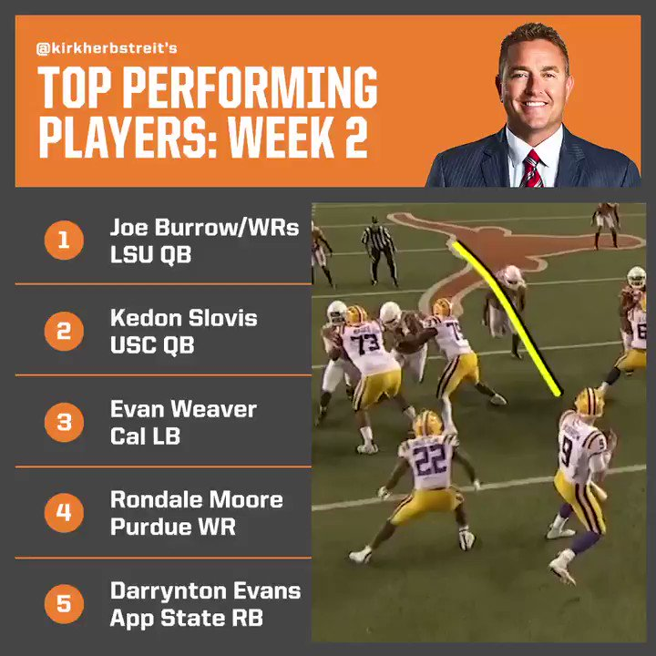 Week 2 of CFB was A LOT of fun!! Here are 5 player performances that really stood out to me THIS WEEK. Ready for Week 3!