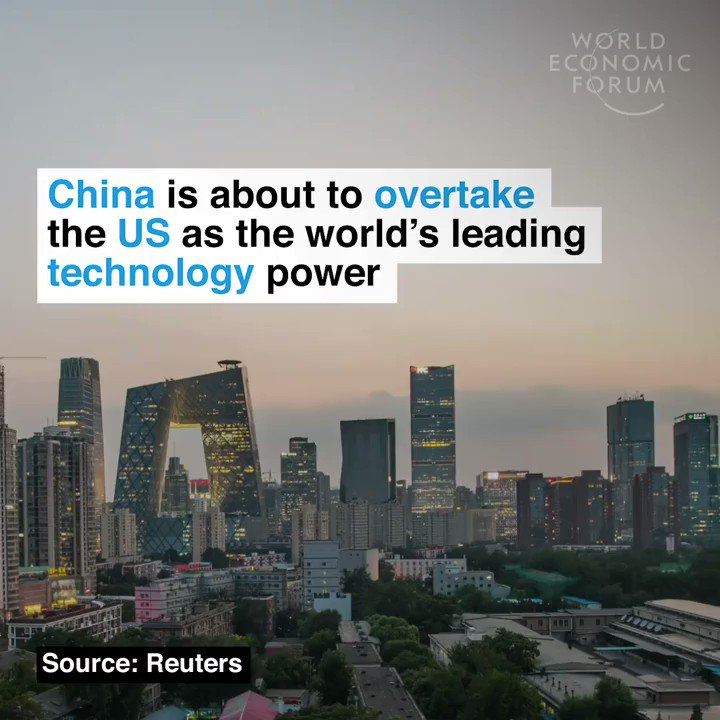 Image for the Tweet beginning: #China wants to overtake the