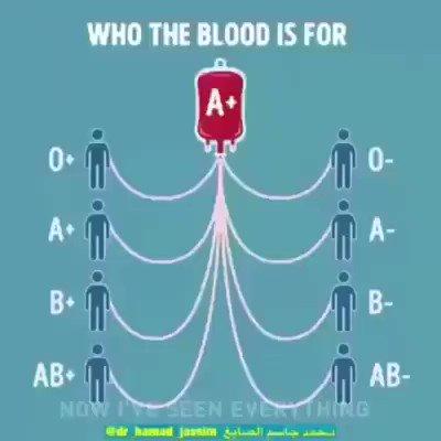 輸血できる血液型AB+最強すぎだろ…