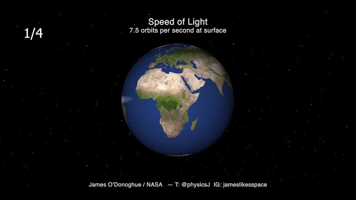 Light Speed – fast, but slow #scicomm