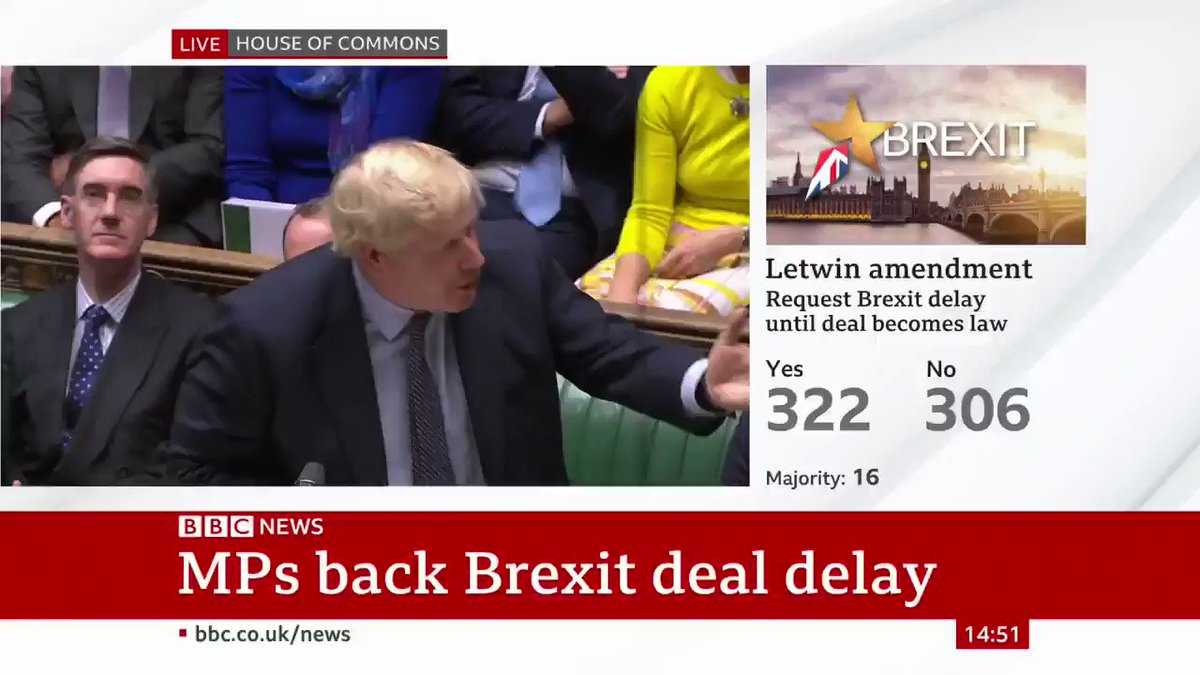 """Boris Johnson says the opportunity to have a meaningful Brexit vote """"has been passed up""""UK PM says he's not """"daunted or dismayed"""" by MPs backing Letwin amendment, saying he """"will not negotiate a delay to Brexit""""https://bbc.in/2MvI6ER #BrexitVote"""