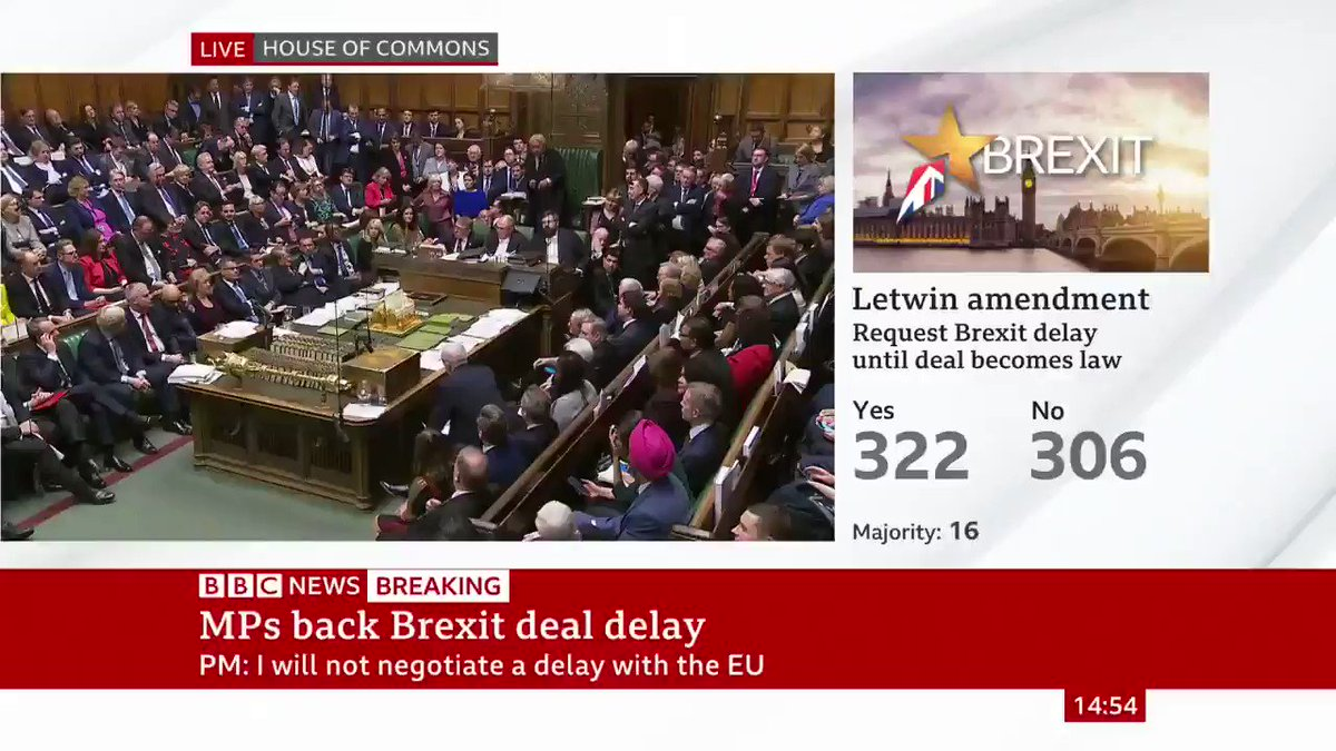 """""""I welcome today's vote – it's an emphatic decision by this House that has declined to back the prime minister's deal today""""Labour leader Jeremy Corbyn says the PM must """"now comply with the law""""Live updates: https://bbc.in/2ql4wzV#BrexitDebate"""