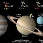 太陽系惑星の自転の速さを比べると木星はえ~な!