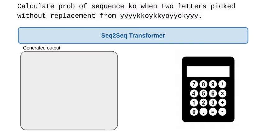 Teaching a neural network to use a calculator | reiinakano's blog