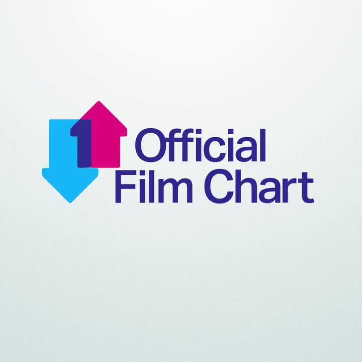 Making its debut appearance on the Official Film Chart Top 10 is the thrilling @AnnaMovie! Full chart: bit.ly/2QeyMHO