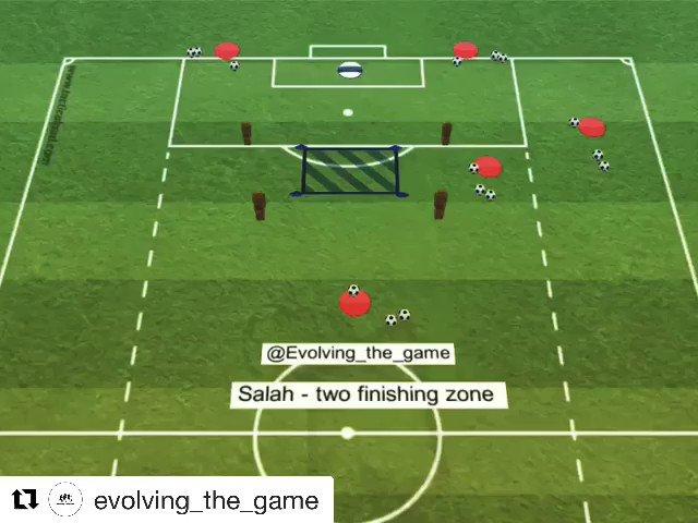 Salah - two finishing zone made by @evolvingthegame #mosalah #Liverpool #football #soccer #coach #Training