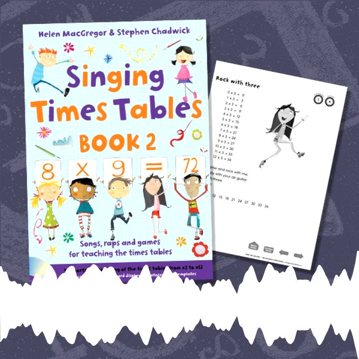 For times tables with a special X Factor, these contemporary, cool songs are the place for kids to start. A Perfect way to get students ready for the #2020  #Year4  #MultiplicationTable  Check.  - http://ow.ly/F6an50x5GWn   - #MTC  #TimesTables