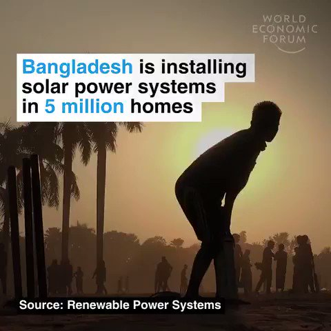 Bangladesh has been installing 50,000 #solar systems on residential roofs a month. Theyre nearing 5 million. Canada and the US are talking about pipelines: buff.ly/2Adm9Dq We have the solutions, lets implement them #ActOnClimate #climate #energy #tech #GreenNewDeal