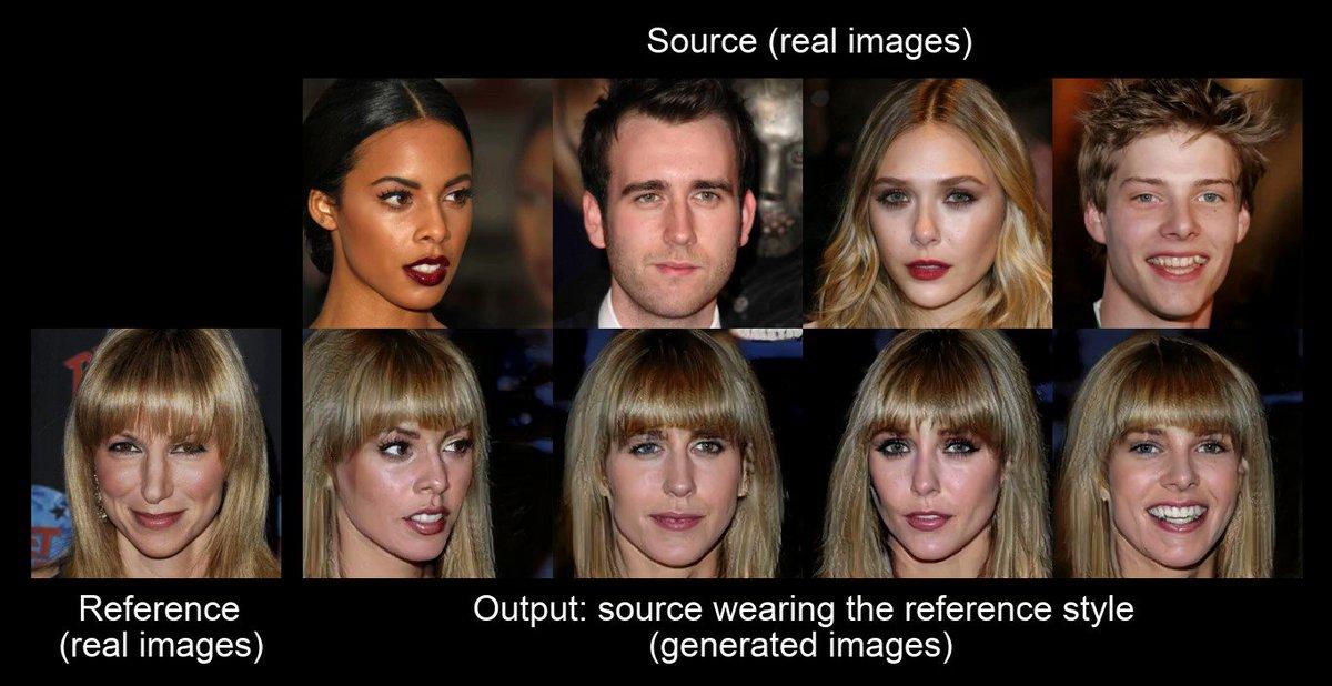 複数ドメインへの画像変換を行うStarGANの改良バージョンStarGAN v2の提案(既に実装や データセットも公開) 動画では,様々な参照画像の属性をソースとなる画像に反映して自然な新規画像を生成