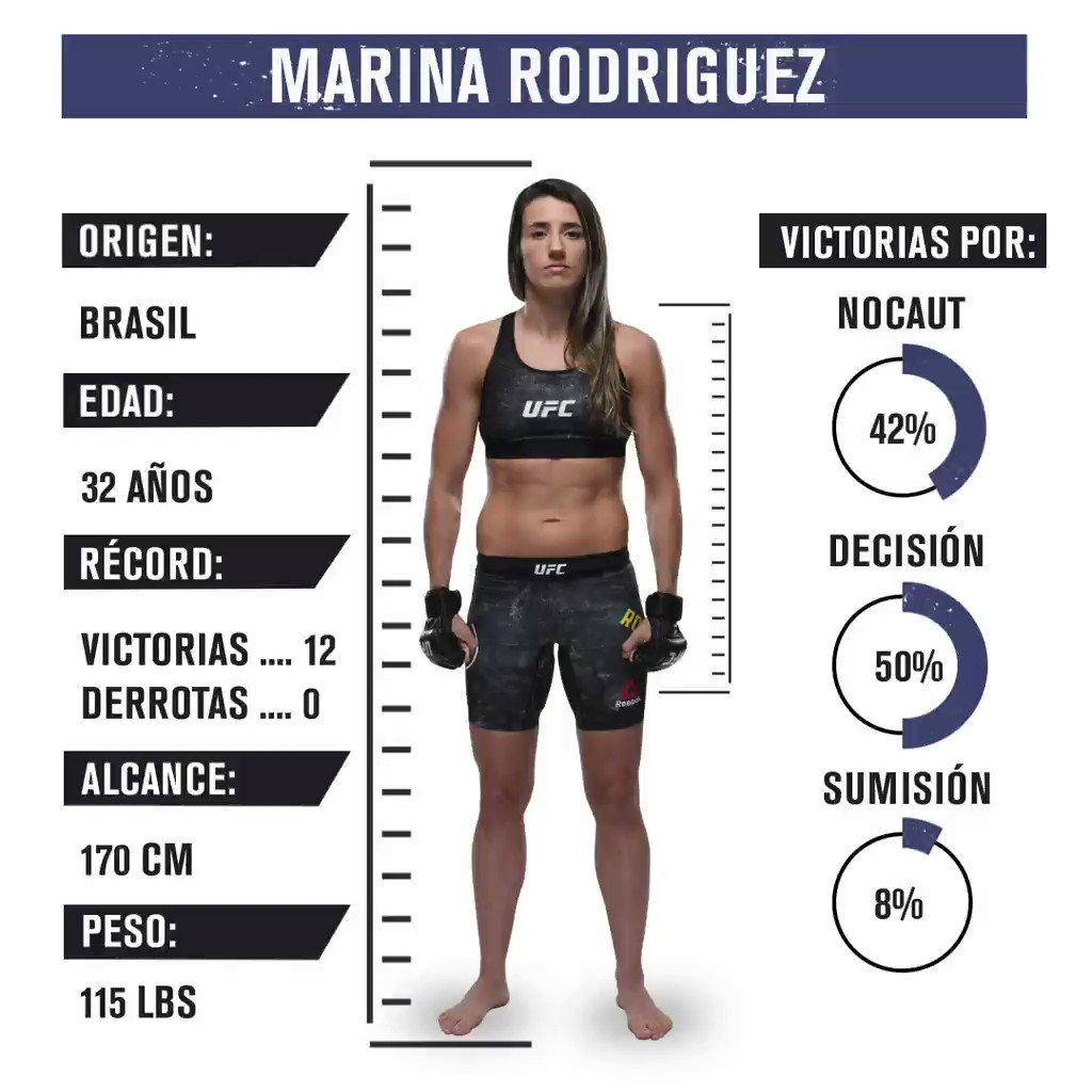 Aquí los números de la invicta Marina Rodriguez  🇧🇷, ¡quien se enfrentará ante Cynthia Calvillo este sábado en #UFCDC!