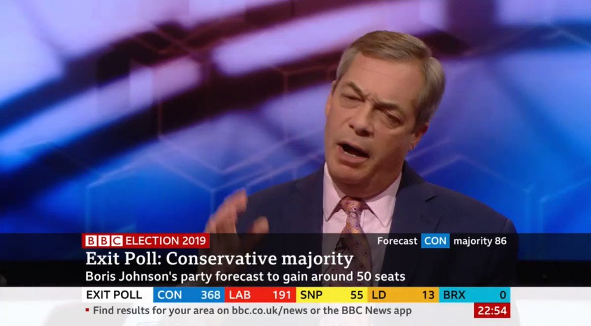 We said we wanted to stop a second referendum. And tonight, there will be lots of seats won by the Conservatives because The Brexit Party has taken Labour votes that would never go Tory.