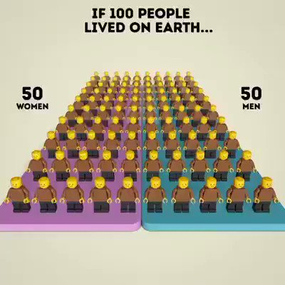 This is cool: If only 100 people lived on Earth... https://youtube.com/watch?v=OQwHNqMapiE …