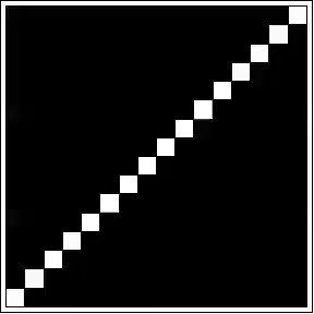 The Munching Square: A plot of the cells on a grid satisfying bitwise XOR(a,b) < n for consecutive values of n=1,2,3,... Animated grid running from n = 1 to 15.