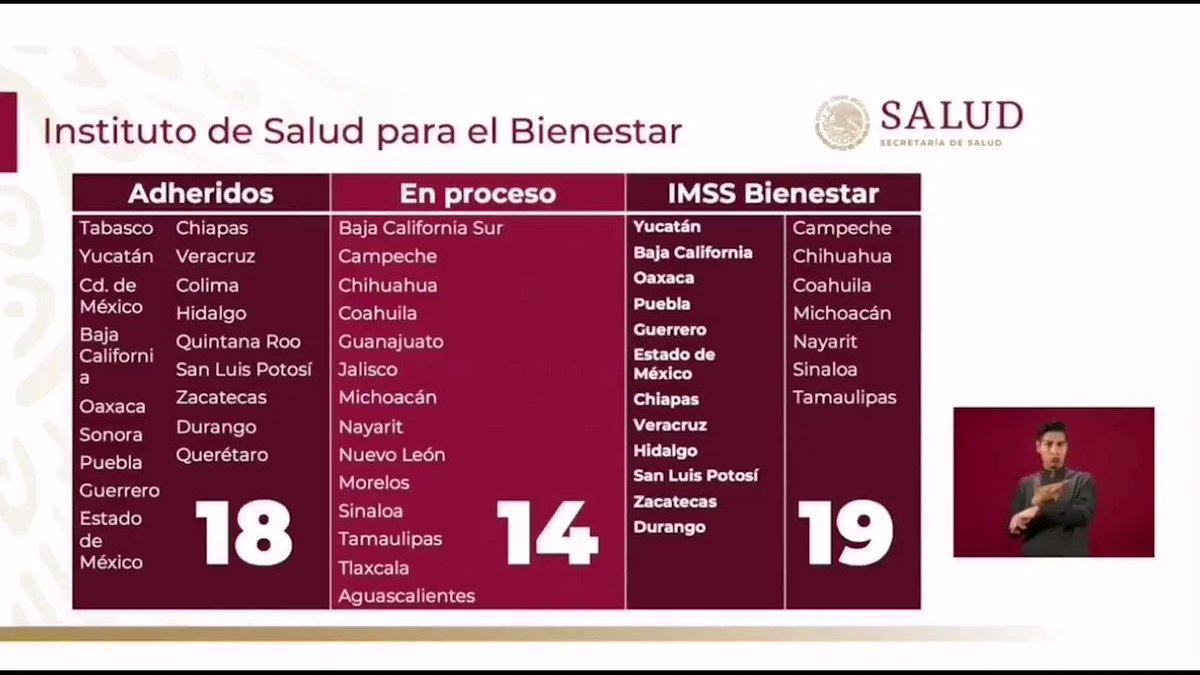 Image for the Tweet beginning: 🔴 El #IMSS Bienestar dará