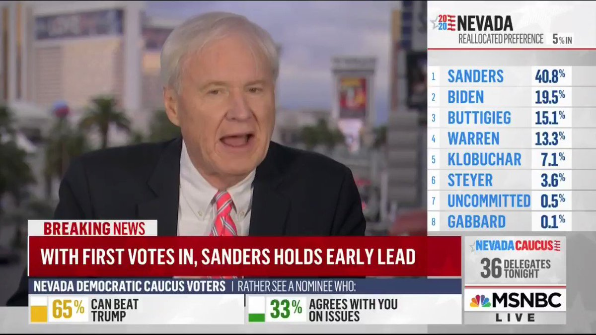 @abgutman's photo on Chris Matthews