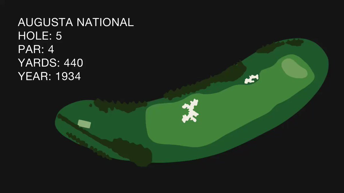 Image for the Tweet beginning: @TheMasters 85-year evolution of the