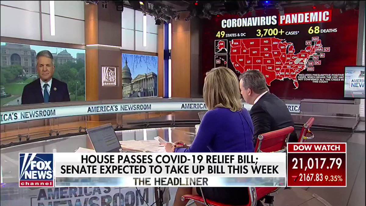 THE HEADLINER: @RepMcCaul comments on the COVID-19 relief bill that passed in the House #nine2noon