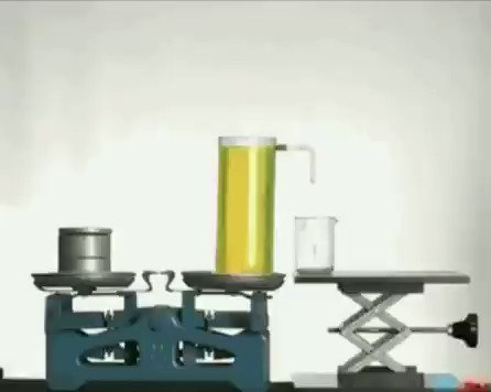 A visual proof of the Archimedes' principle bit.ly/1pWV5kw [gif: buff.ly/2JdbiPp]