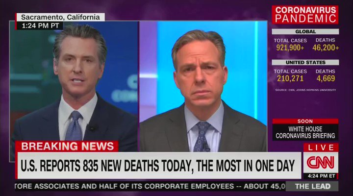 CNN tries to play partisan politics.California's Gov. @GavinNewsom responds with a call for Americans to come together in response to the #COVID19 outbreak. 👏👏