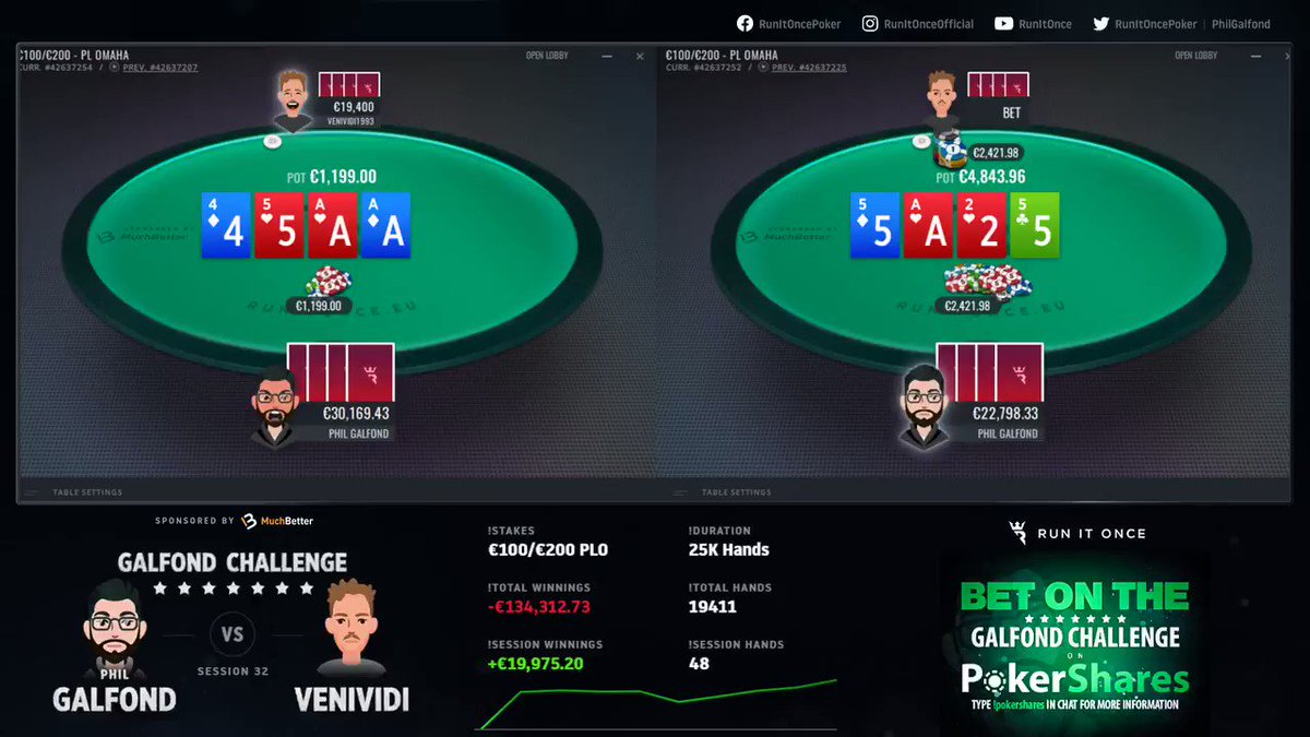 A proper cooler gives us our first €40k pot of the day. #DailyQuads🥶 #GalfondChallenge