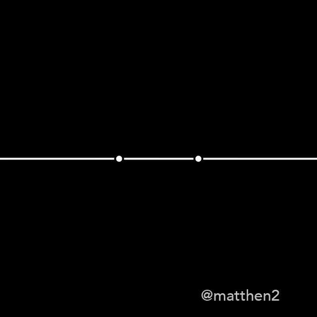 rotating lines meet at circles or hyperbolas
