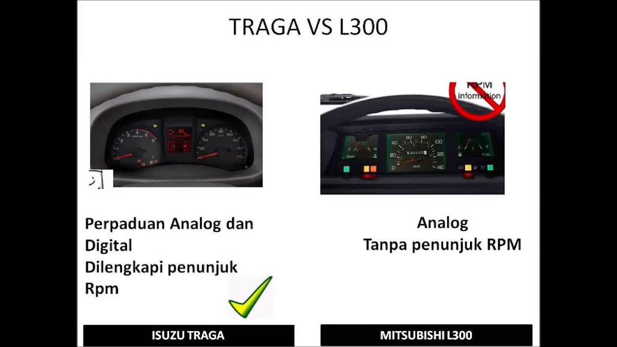 Berikut ini perbandingan dua medium pick up yang merajai pasar Indonesia,Traga VS L300. Cekidot... • • • #mediumpickup  #traga #l300 #isuzuBSD  #activityteambsd  #dirumahsaja