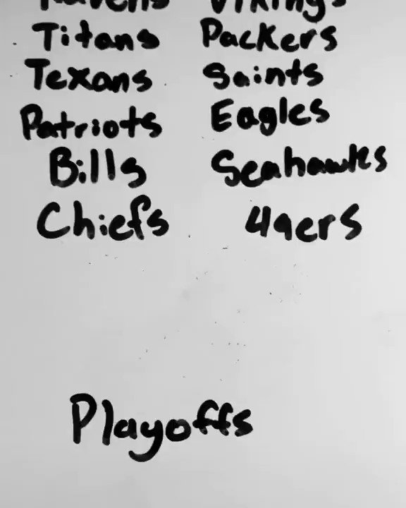 The path to the playoffs...