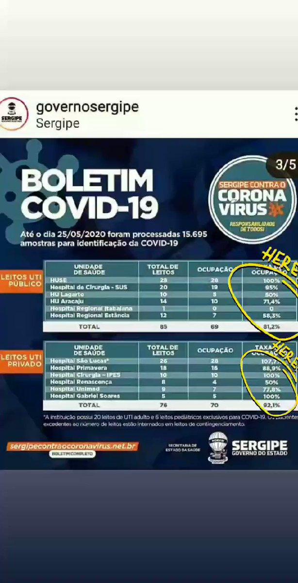 """É agora que começa a """"escolha de Sofia""""!?? #pandemia2020 #FiqueEmCasa #aracaju #sergipe pic.twitter.com/CQ0Q9CrYQH"""