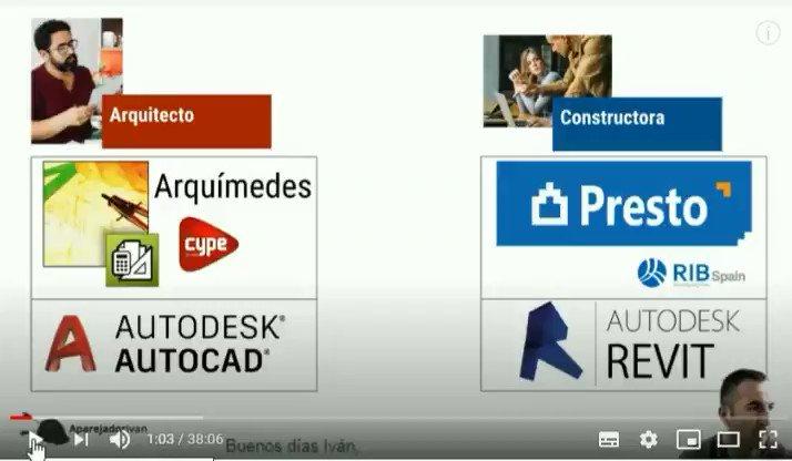 Image for the Tweet beginning: #Presto vs #Arquimedes #Revit vs