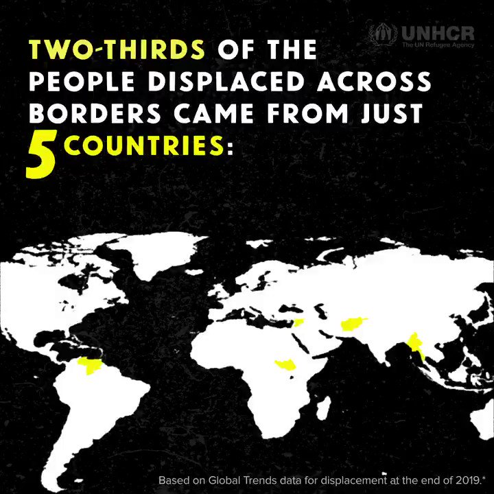 Over 2/3 of the worlds refugees come from just 5 countries: 🇸🇾 Syria 🇻🇪 Venezuela 🇦🇫 Afghanistan 🇸🇸 South Sudan 🇲🇲 Myanmar See how @refugees is helping them: unhcr.org/en-us/refugees…