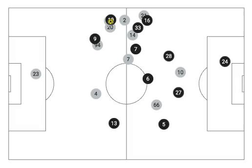Still cannot get over the movement for Nico Lodeiro's opening goal last night in #SEAvLAFC. He's got everything you want in a star player.   He starts the play (10) near midfield at the right touchline with a layoff. Scores at the left side of the 18 a few seconds later.