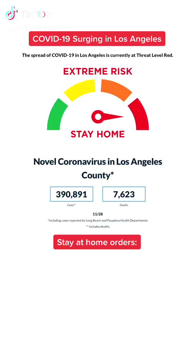COVID19 cases are surging in Los Angeles...  Stay home & stay safe!  #COVID19 #pandemic #STAYATHOME #FlattenTheCurve #weareallinthistogether #SafetyFirst #MaskUp #SocialDistancing   @DrLindaMD @JillGrimesMD @TCRG2012 @tomfolanmd @dfreedman7 @Kidsdoc1Rick @AAPCA2 @DrPaulaWhiteman