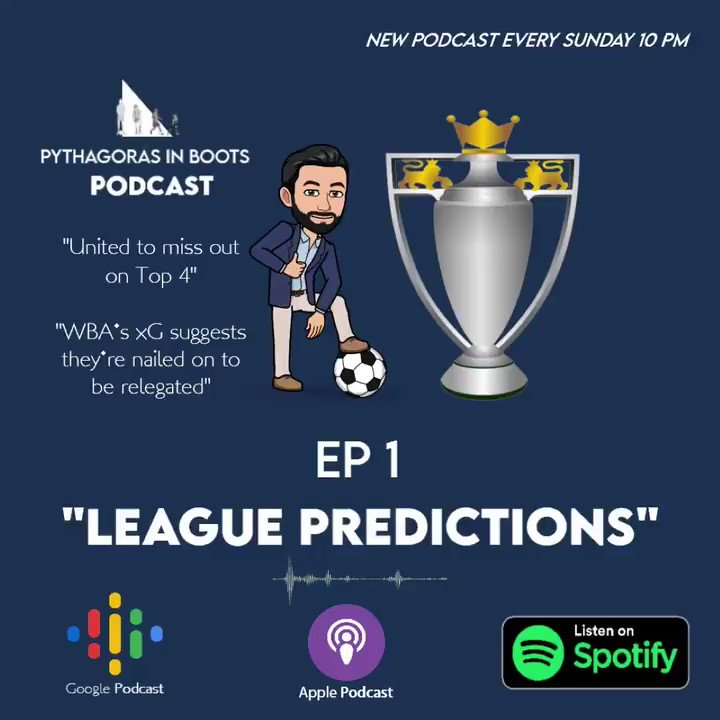 🎙New Pod! After another week of unpredictable fixtures... it was time to take the plunge and armed with XG stats galore make our Premier League predictions.   Sorry #mufc and #afc fans but we reckon Top 4 is out of the question.    Link:   #SOUMUN #ARSWOL