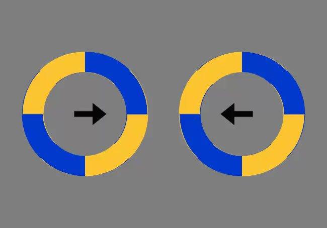 Este es un efecto visual del japonés Jagarikin.   Cuando la flecha apunta hacia la izquierda, parece que el círculo se mueve en esa dirección. Igual hacia la derecha y hacia afuera pero no, nada de eso está sucediendo... #efectovisual #jagarikin #juegosopticos #brujería