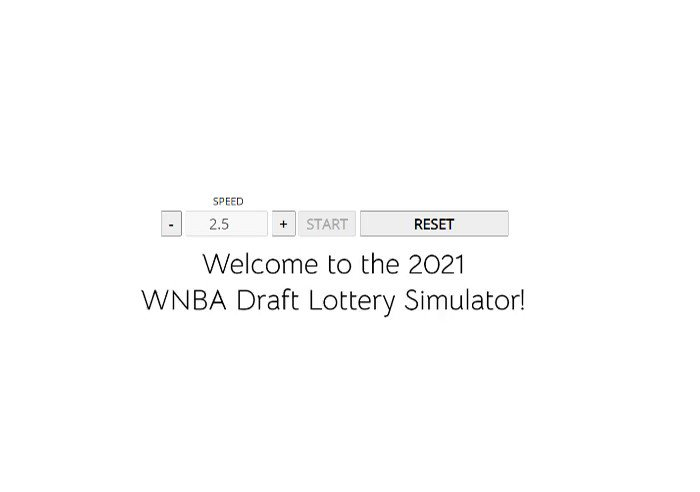 Try your hand at simulating the upcoming 2021 #WNBA Draft Lottery.