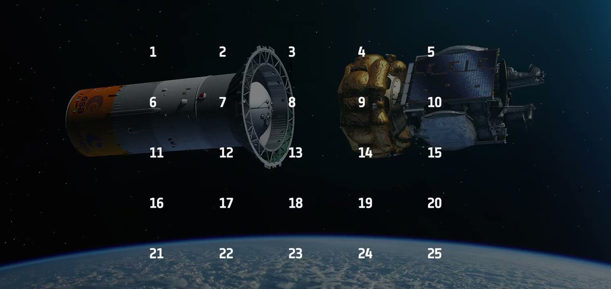 It's the 3rd of December! Today's spacey advent calendar discount is for the Ariane 5 model. 🎄🎅