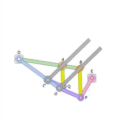 Mechanism Creating Two Parallel Runways