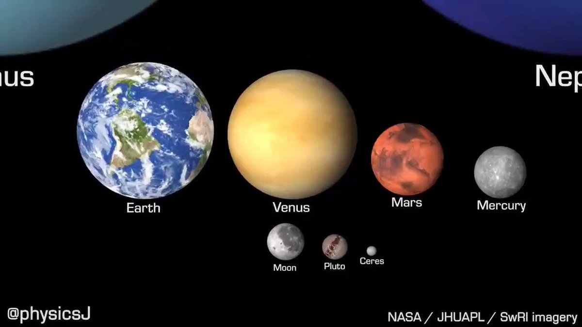 RT @physicsJ: Solar system objects to scale 🪐 https://t.co/wy8r2Xtm9F