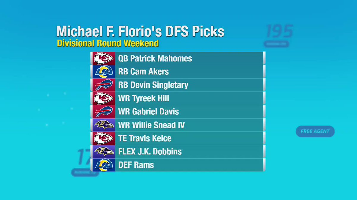 Here are my favorite DFS picks for the divisional round!