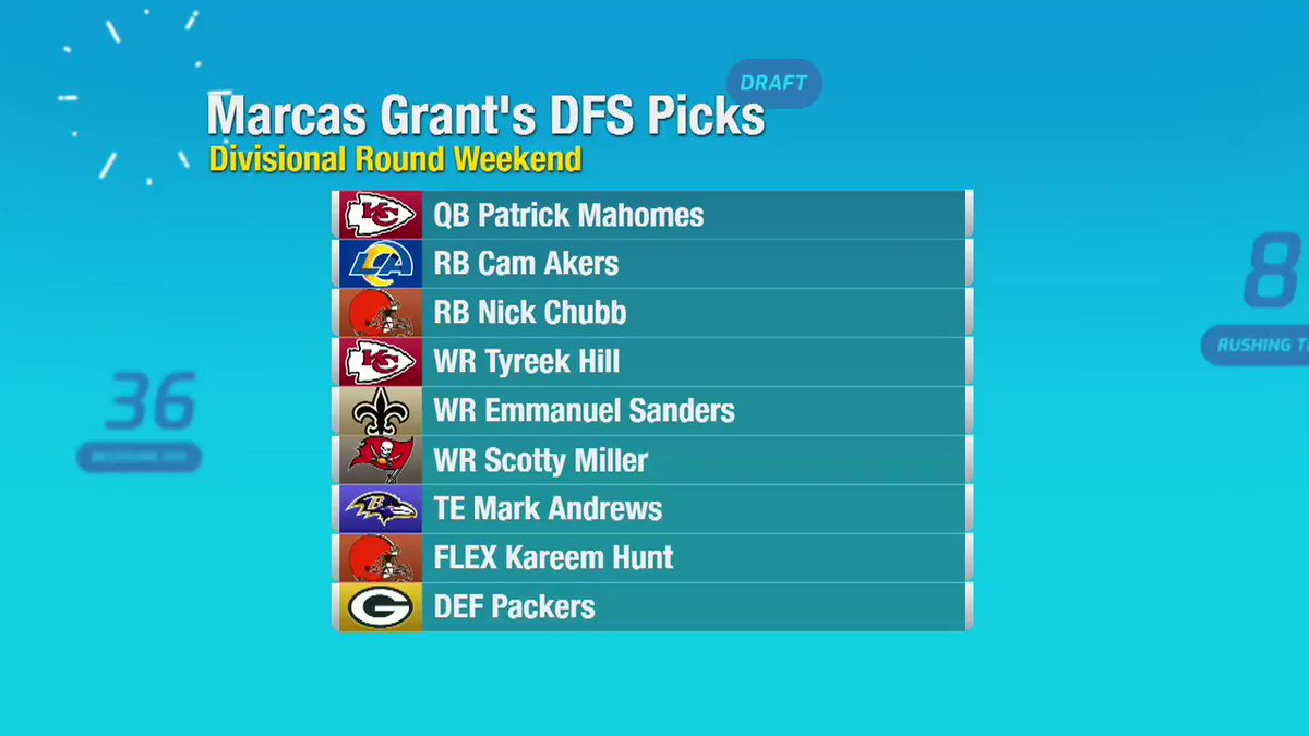 Playing DFS this weekend? Let me offer some suggestions.