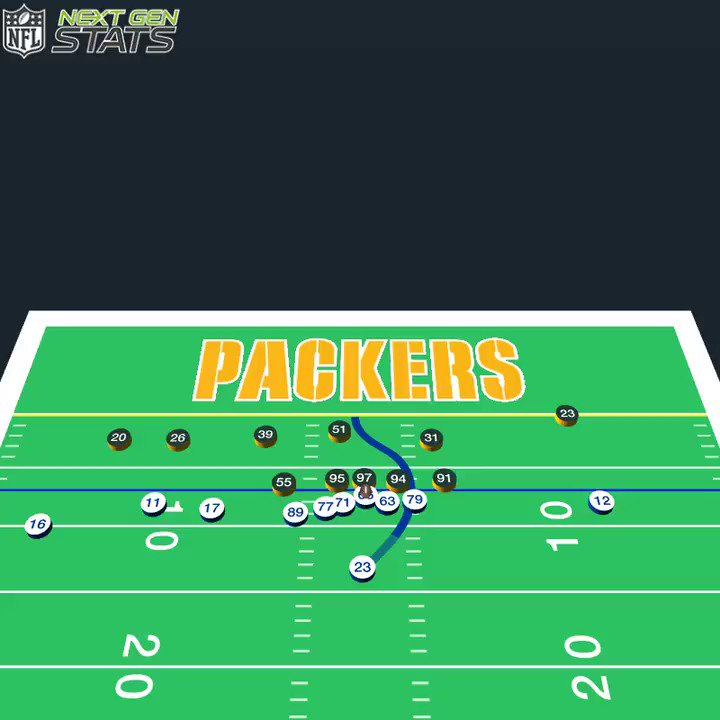 From wildcat formation, Cam Akers takes a direct-handoff for a 7-yard TD, the third time the Rams lined up in wildcat today (3 carries, 9 yards, TD).  Entering today's game, the Rams had used wildcat formation on only ONE play under Sean McVay (since 2017).  #LARvsGB | #RamsHouse