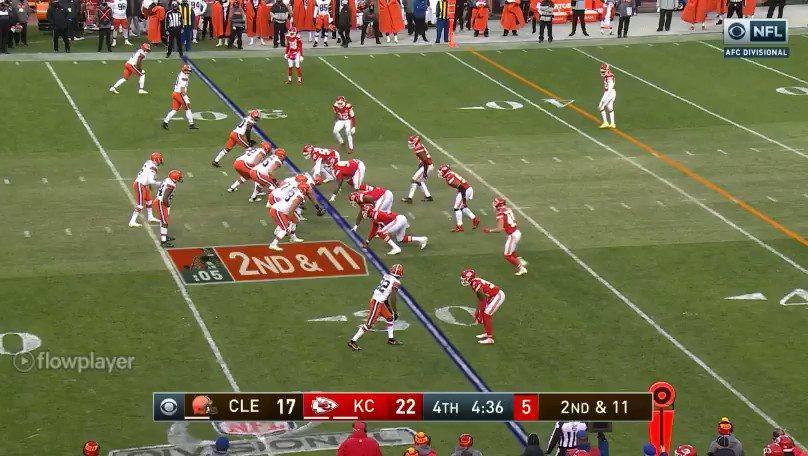Sapgs bring the heat   #CLEvsKC #NFL #NFLPlayoffs #Browns #CHIEFSKINGDOM
