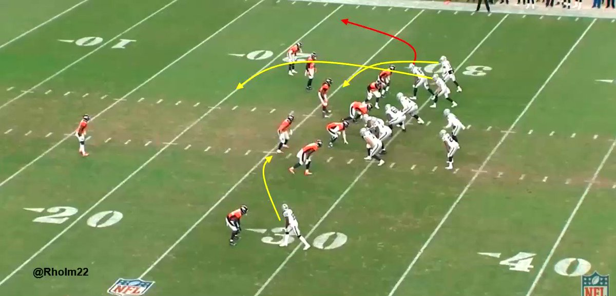 3rd & 2, 2Q. Trips bunch right, Broncos bring 5 man pressure.  Derek Carr knows he has TE Darren Waller in man coverage vs safety running wheel route from the point. Nice throw, Waller able to fight through contact to make catch for touchdown.  #RaiderNation 🎥: ⁦@Rholm22⁩
